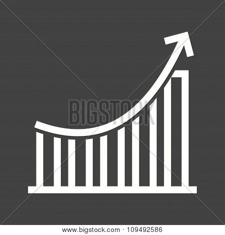 Increasing Graph