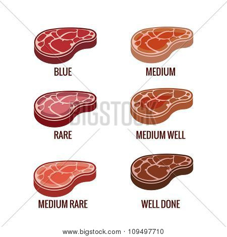 Degree of steak readiness vector icons set