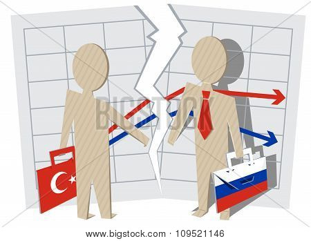 Conflict between Turkey and Russia. Gap between businessmen of contract