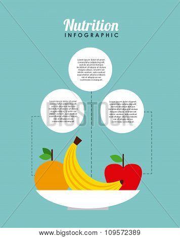 nutrition concept design