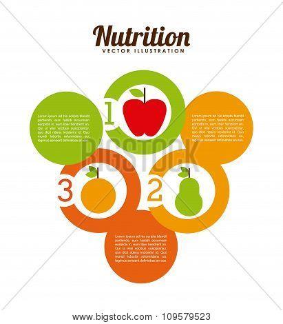 nutritional food design