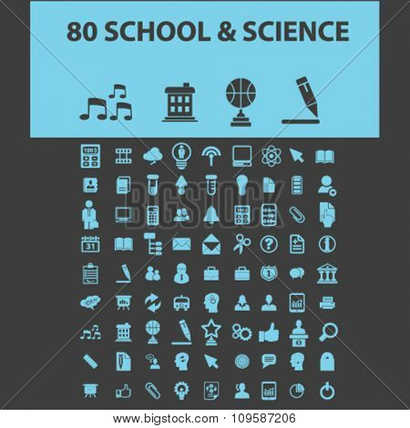 school, learning, education, icons, signs vector concept set for infographics, mobile, website, application