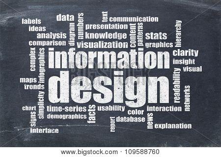 information design word cloud on a blackboard