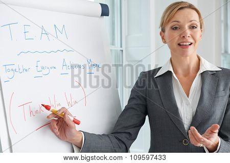 Businesswoman Standing At Flipchart Delivering Presentation