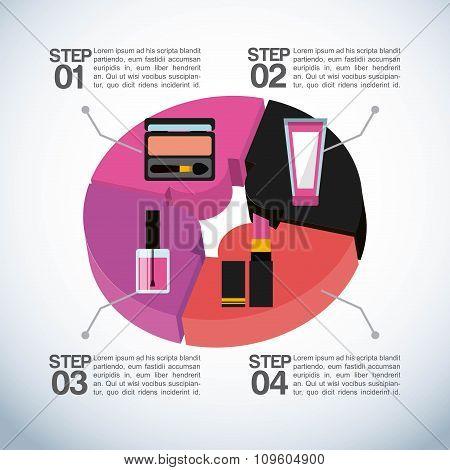 makeover female design