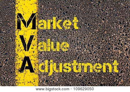 Business Acronym Mva As Market Value Adjustment