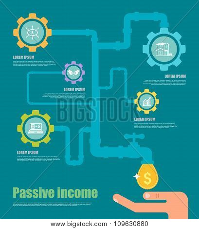 Passive income concept. Cartoon vector illustration