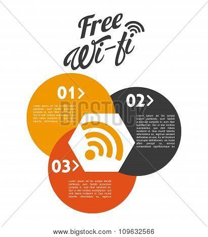 wifi service design