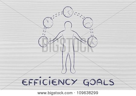 Busy Man Juggling With Clocks, With Text Efficiency Goals