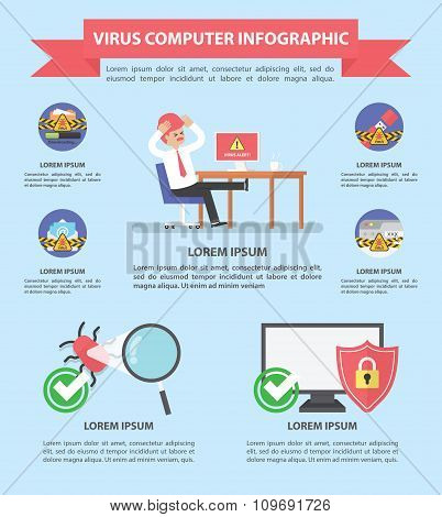 Computer Virus And Security Infograhpic Design Template
