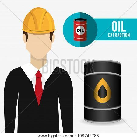 Petroleum and oil industry prices