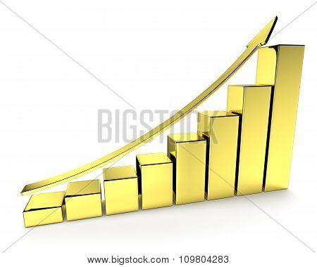 Gold Bar Chart With Arrow