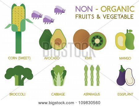 Non - organic fruits and vegetables
