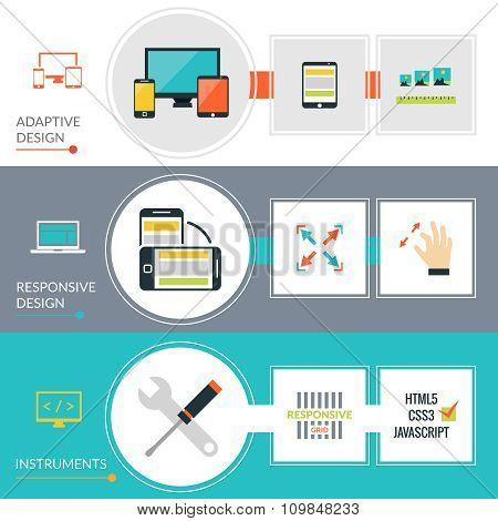 Adaptive Responsive Web Design Banner Set