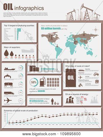 Oil industry infographic vector illustration. Template with map, icons, charts and elements for web