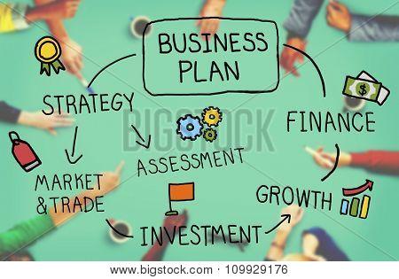 Business Plan Idea Finance Ability Concept