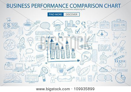 Business Performance Comparison Chart Concept with Doodle design style :finding solution, brainstorming, creative thinking. Modern style illustration for web banners, brochure and flyers.