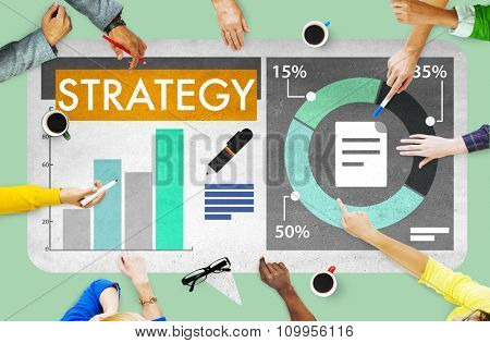 Strategy Planning Analysis Business Development Product Concept
