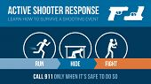 ������, ������: Active Shooter Response Safety Procedure