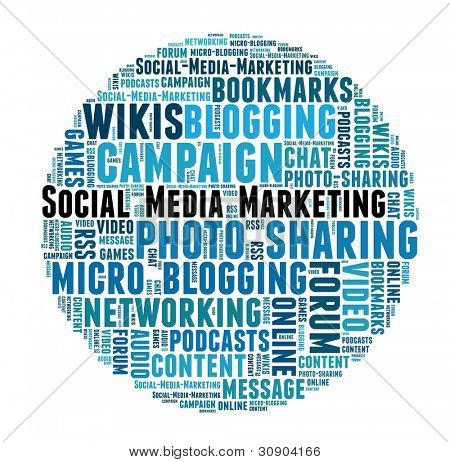 Social Media Marketing in word collage