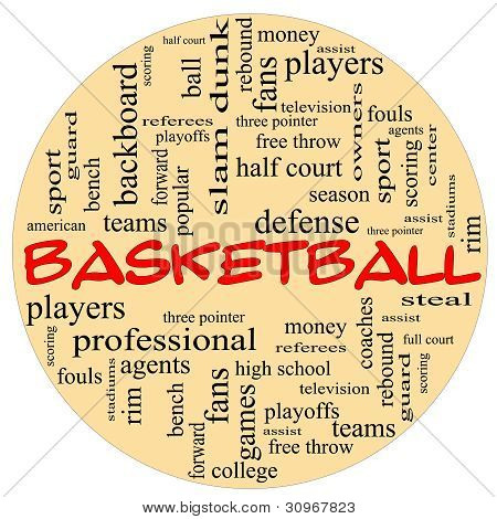 Basquete rodada Word Cloud