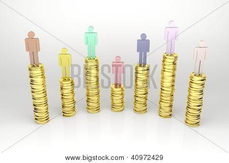 Financial Power
