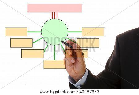 business flowchart