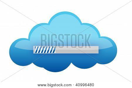 Nube descargando