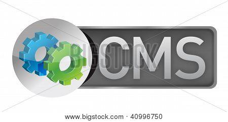 Engranajes de CMS. Concepto de sistema de gestión de contenidos