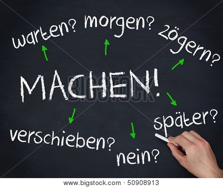 Hand writing several german question words with a chalk on chalkboard