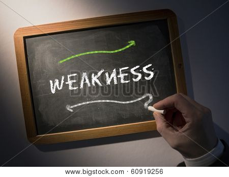 Hand writing the word weakness on black chalkboard