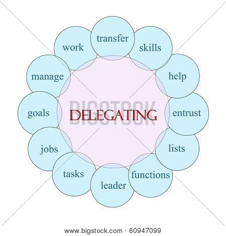 Delegating Circular Word Concept