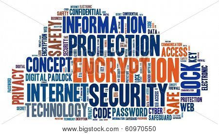 Encryption in word collage