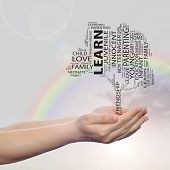 pic of text cloud  - Concept or conceptual black text word cloud or tagcloud tree on man or woman hand on rainbow sky background - JPG