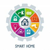 stock photo of temperature  - Smart home automation technology concept utilities safety security power and temperature control icons vector illustration - JPG