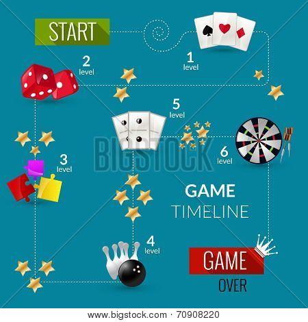 Game process illustration