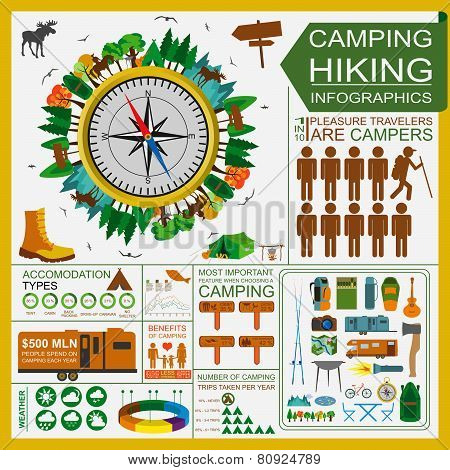 Camping Infographics