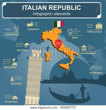 Italian Republic infographics, statistical data, sights