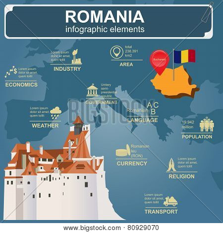 Romania  infographics, statistical data, sights.