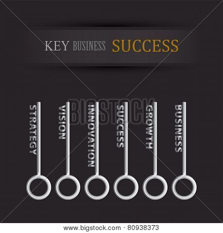 Set Of Key For Business Success