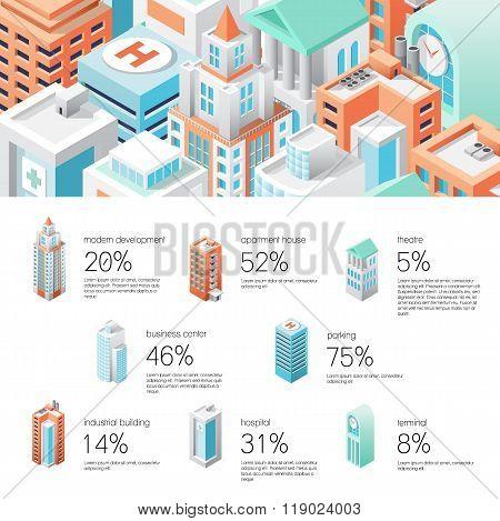 Isometric city infographic.