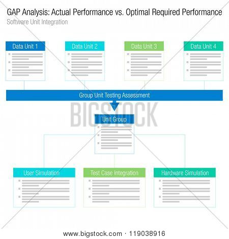 An image of a GAP analysis software integration chart.