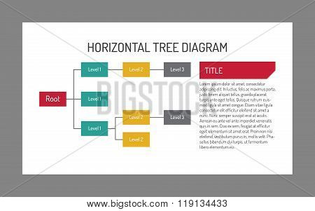 Horizontal tree diagram 2