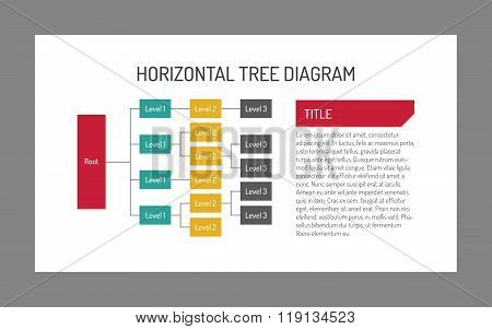 Horizontal tree diagram