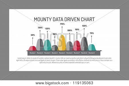 Mounty Data Chart Template