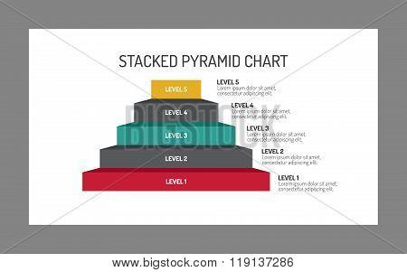 Stacked pyramid chart 2