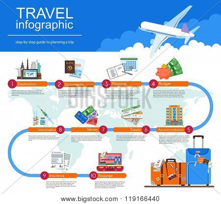 Plan your travel infographic guide. Vacation booking concept. Vector illustration in flat style desi