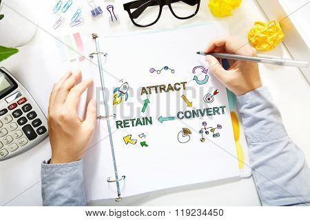 Person Drawing Attract, Convert And Retain Concept
