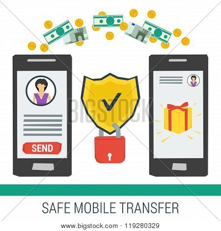 Safe mobile money transfering