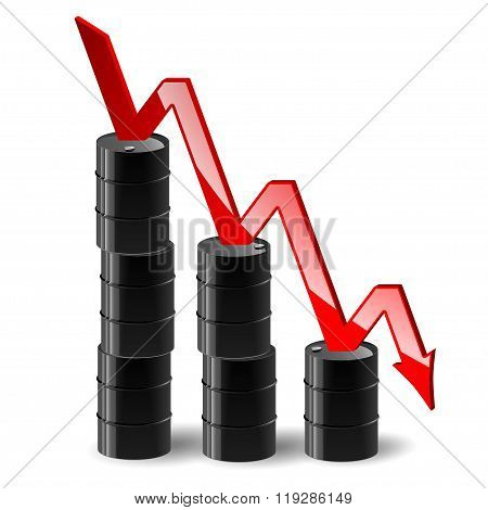 stacks of barrels oil and reduce the cost schedule